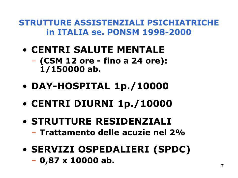 STRUTTURE ASSISTENZIALI PSICHIATRICHE in ITALIA se. PONSM 1998-2000