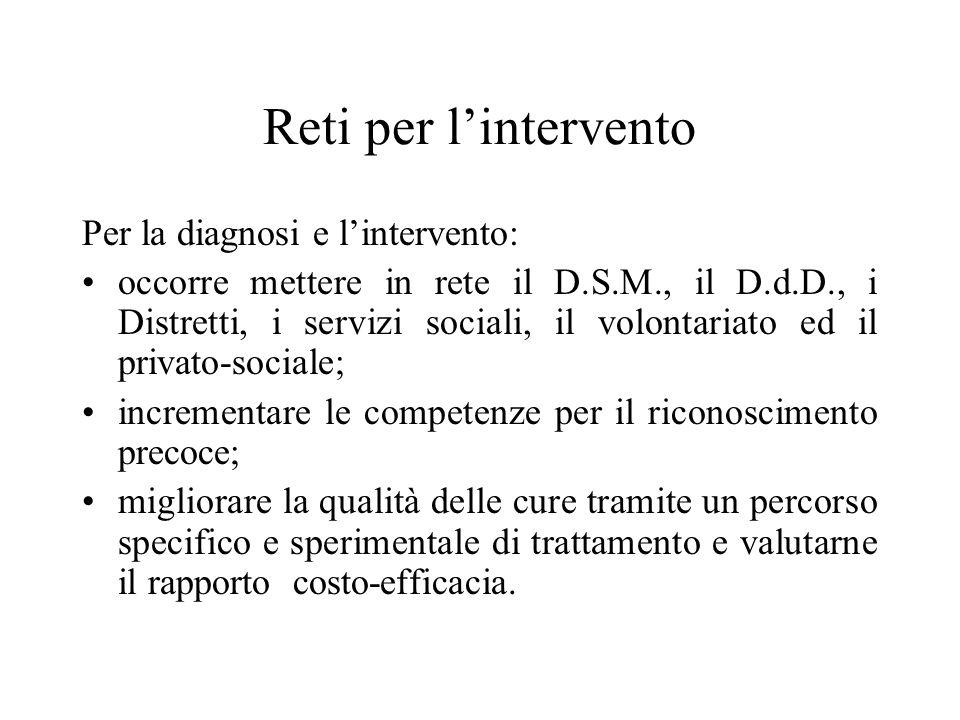 Reti per l'intervento Per la diagnosi e l'intervento: