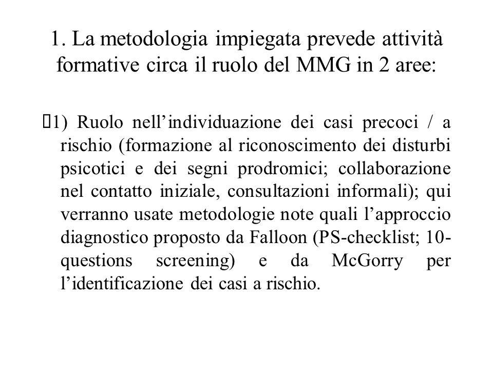 1. La metodologia impiegata prevede attività formative circa il ruolo del MMG in 2 aree: