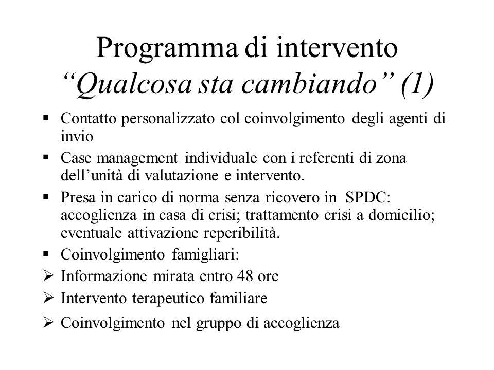Programma di intervento Qualcosa sta cambiando (1)