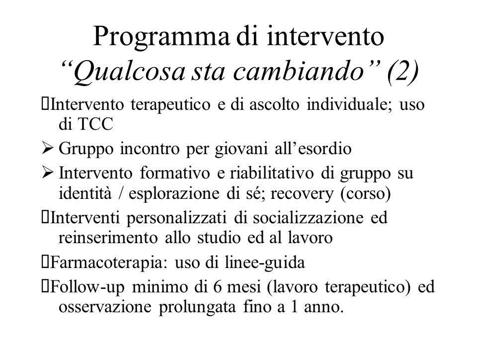 Programma di intervento Qualcosa sta cambiando (2)
