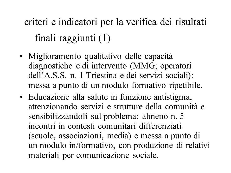 criteri e indicatori per la verifica dei risultati finali raggiunti (1)