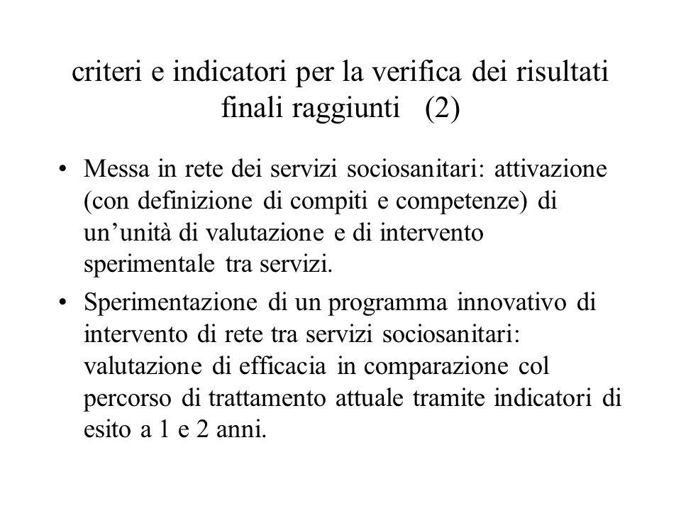 criteri e indicatori per la verifica dei risultati finali raggiunti