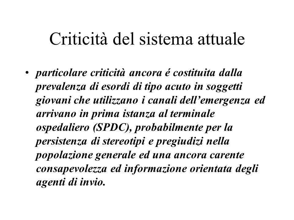 Criticità del sistema attuale