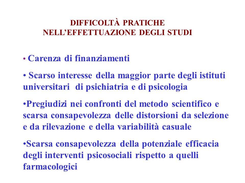 DIFFICOLTÀ PRATICHE NELL'EFFETTUAZIONE DEGLI STUDI