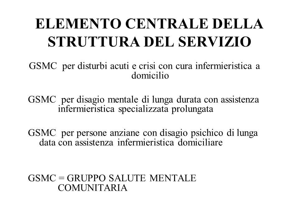 ELEMENTO CENTRALE DELLA STRUTTURA DEL SERVIZIO