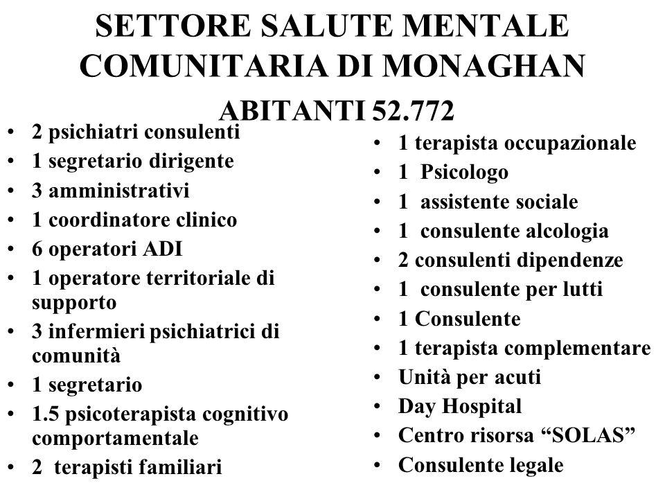 SETTORE SALUTE MENTALE COMUNITARIA DI MONAGHAN ABITANTI 52.772