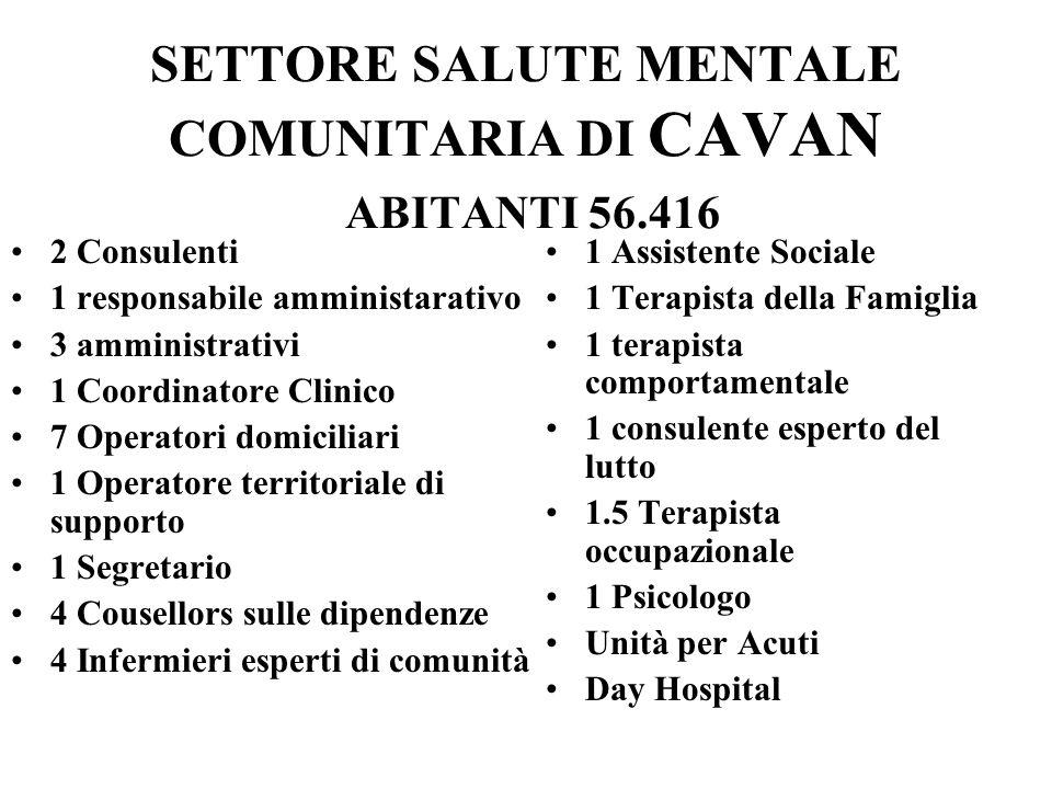 SETTORE SALUTE MENTALE COMUNITARIA DI CAVAN ABITANTI 56.416