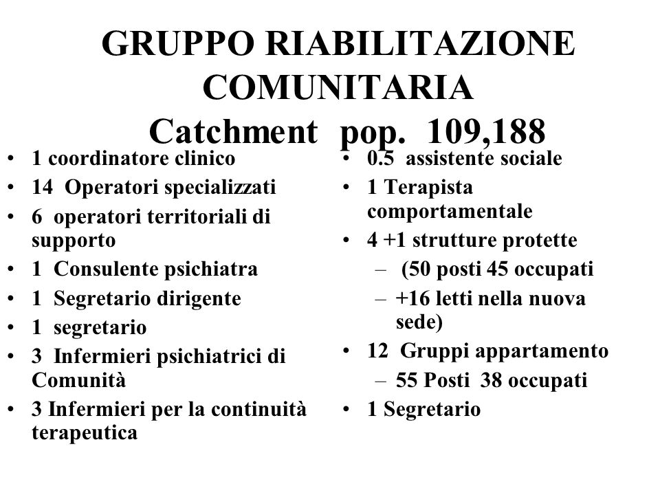 GRUPPO RIABILITAZIONE COMUNITARIA Catchment pop. 109,188
