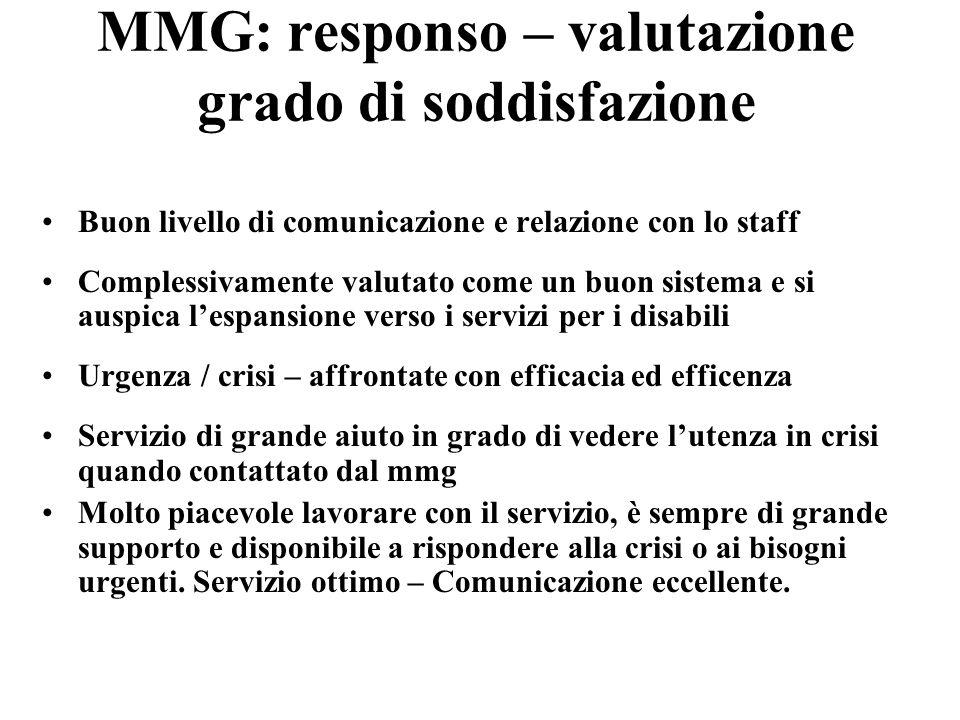 MMG: responso – valutazione grado di soddisfazione