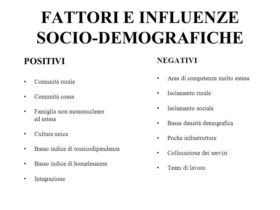 FATTORI E INFLUENZE SOCIO-DEMOGRAFICHE