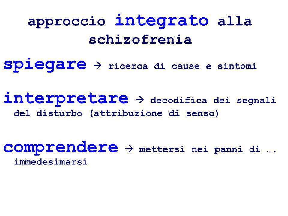 approccio integrato alla schizofrenia