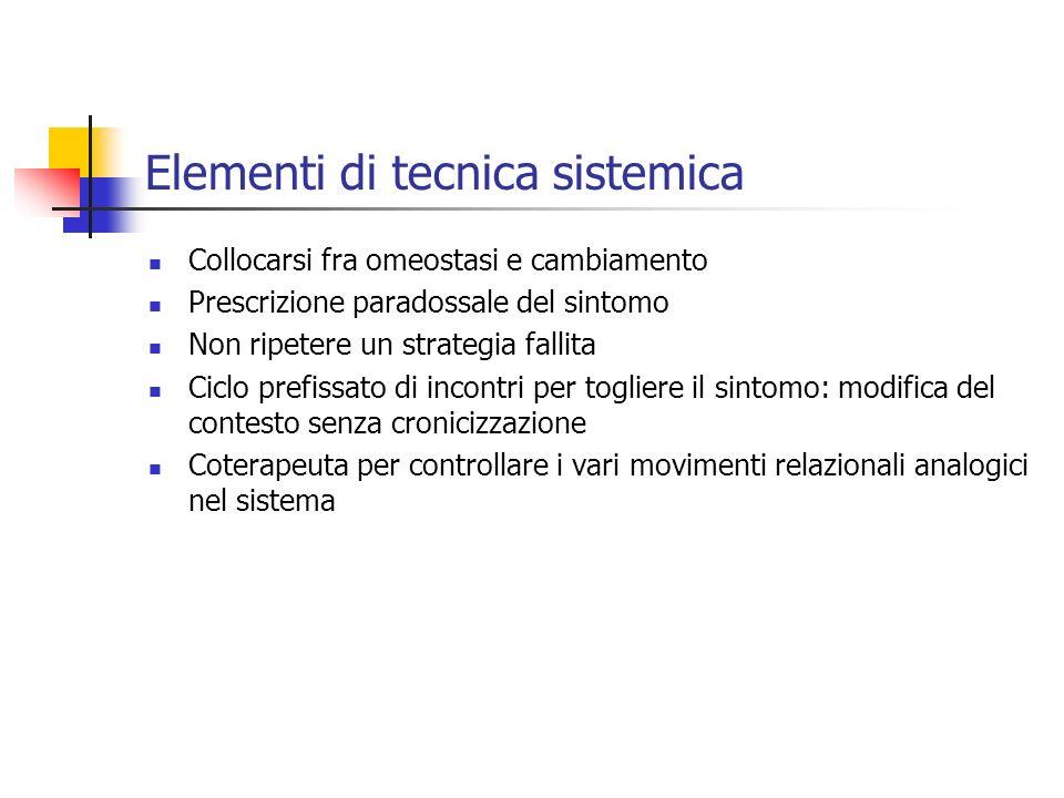 Elementi di tecnica sistemica