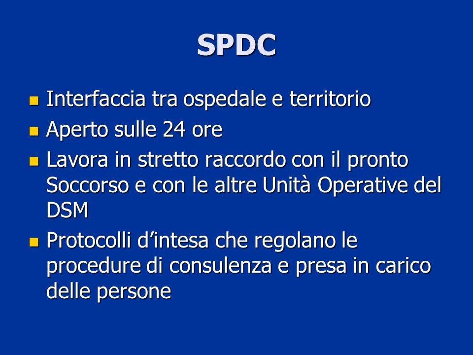 SPDC Interfaccia tra ospedale e territorio Aperto sulle 24 ore