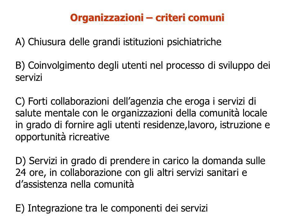 Organizzazioni – criteri comuni