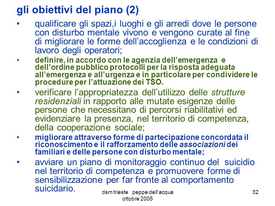 gli obiettivi del piano (2)