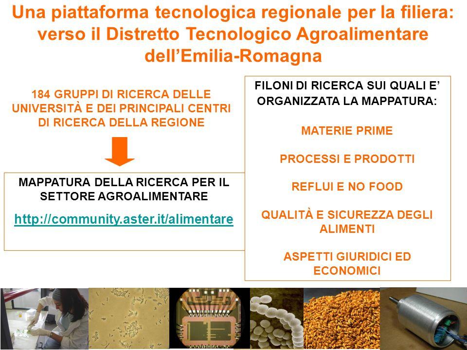 Una piattaforma tecnologica regionale per la filiera: verso il Distretto Tecnologico Agroalimentare dell'Emilia-Romagna