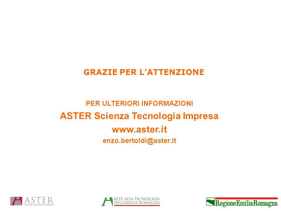ASTER Scienza Tecnologia Impresa www.aster.it