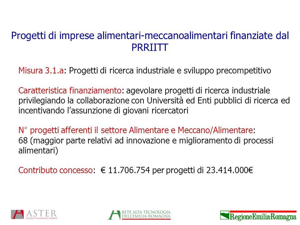 Progetti di imprese alimentari-meccanoalimentari finanziate dal PRRIITT