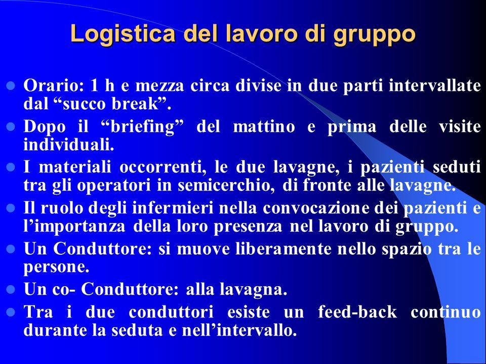Logistica del lavoro di gruppo