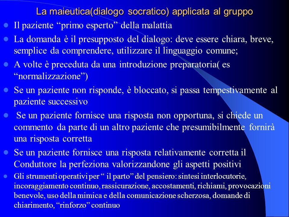 La maieutica(dialogo socratico) applicata al gruppo