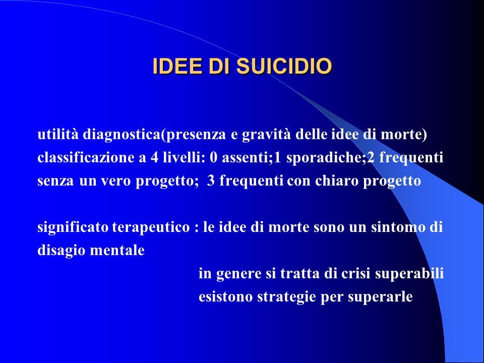 IDEE DI SUICIDIO utilità diagnostica(presenza e gravità delle idee di morte) classificazione a 4 livelli: 0 assenti;1 sporadiche;2 frequenti.