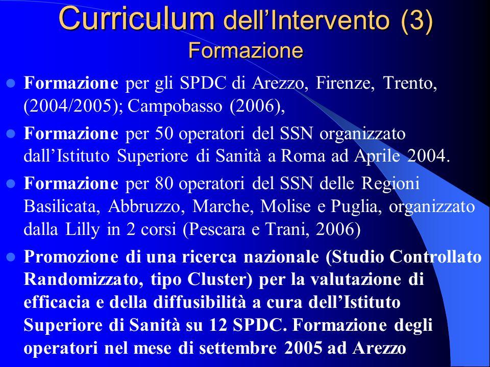 Curriculum dell'Intervento (3) Formazione