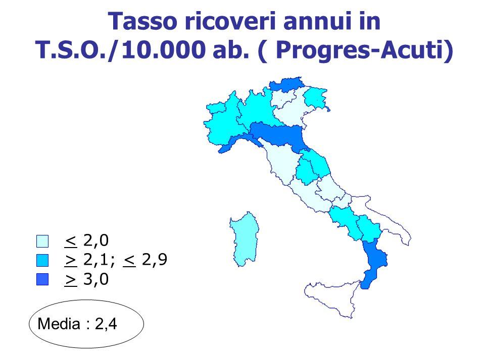 Tasso ricoveri annui in T.S.O./10.000 ab. ( Progres-Acuti)