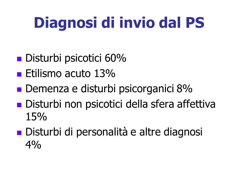 Diagnosi di invio dal PS