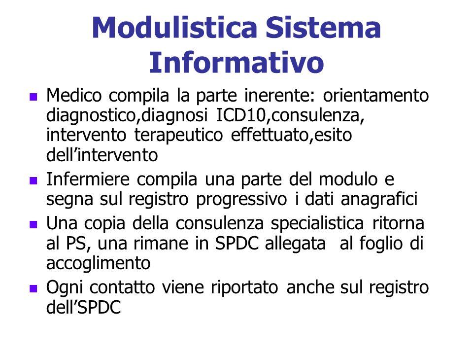 Modulistica Sistema Informativo