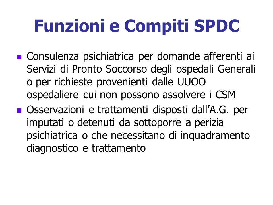 Funzioni e Compiti SPDC