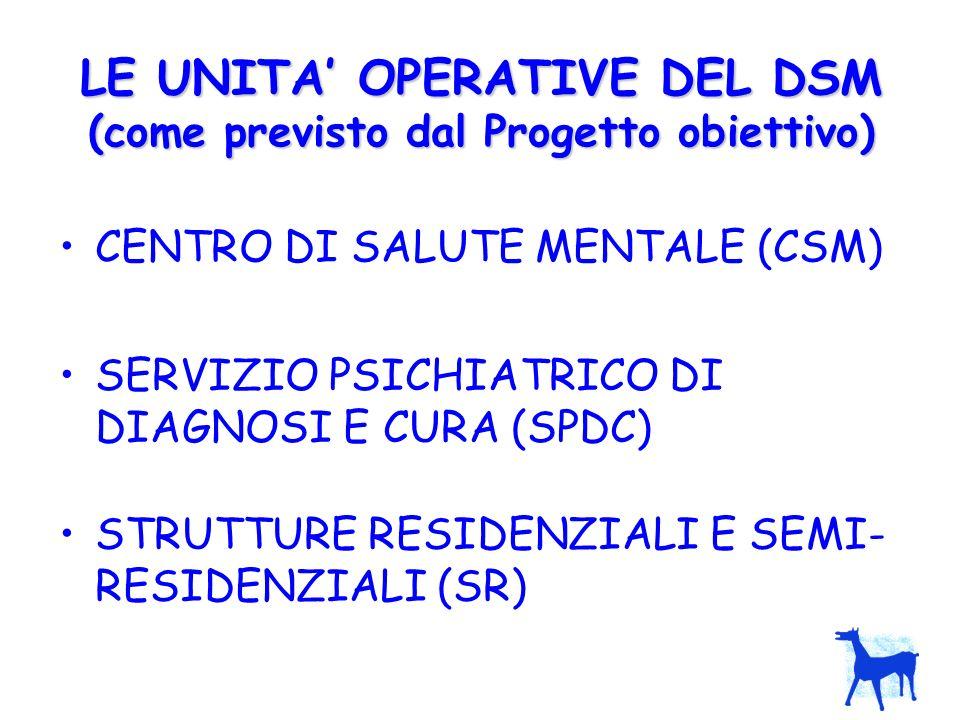 LE UNITA' OPERATIVE DEL DSM (come previsto dal Progetto obiettivo)