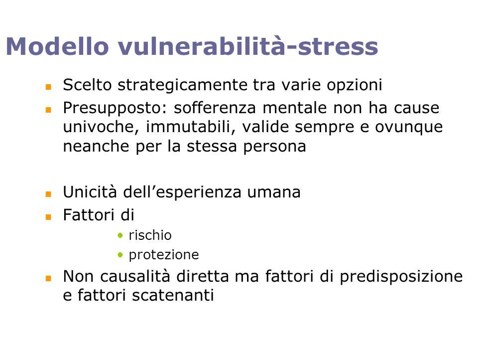 Modello vulnerabilità-stress