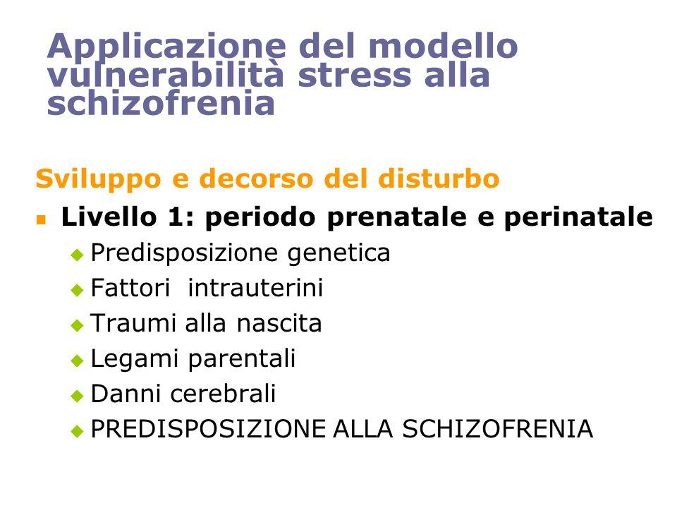 Applicazione del modello vulnerabilità stress alla schizofrenia