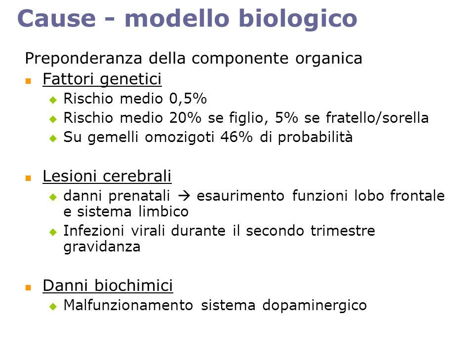 Cause - modello biologico