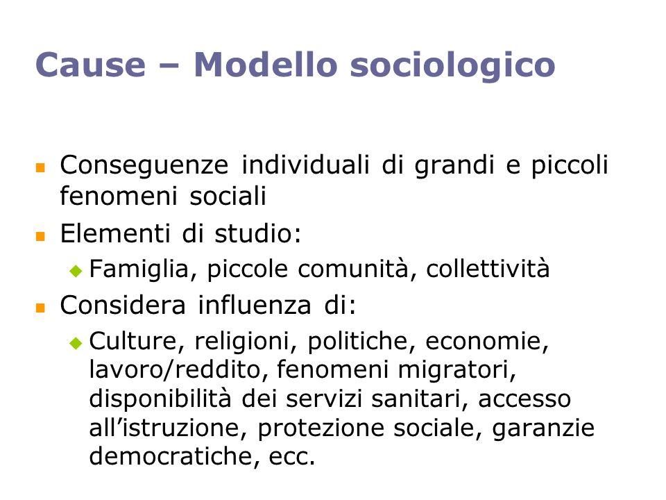 Cause – Modello sociologico