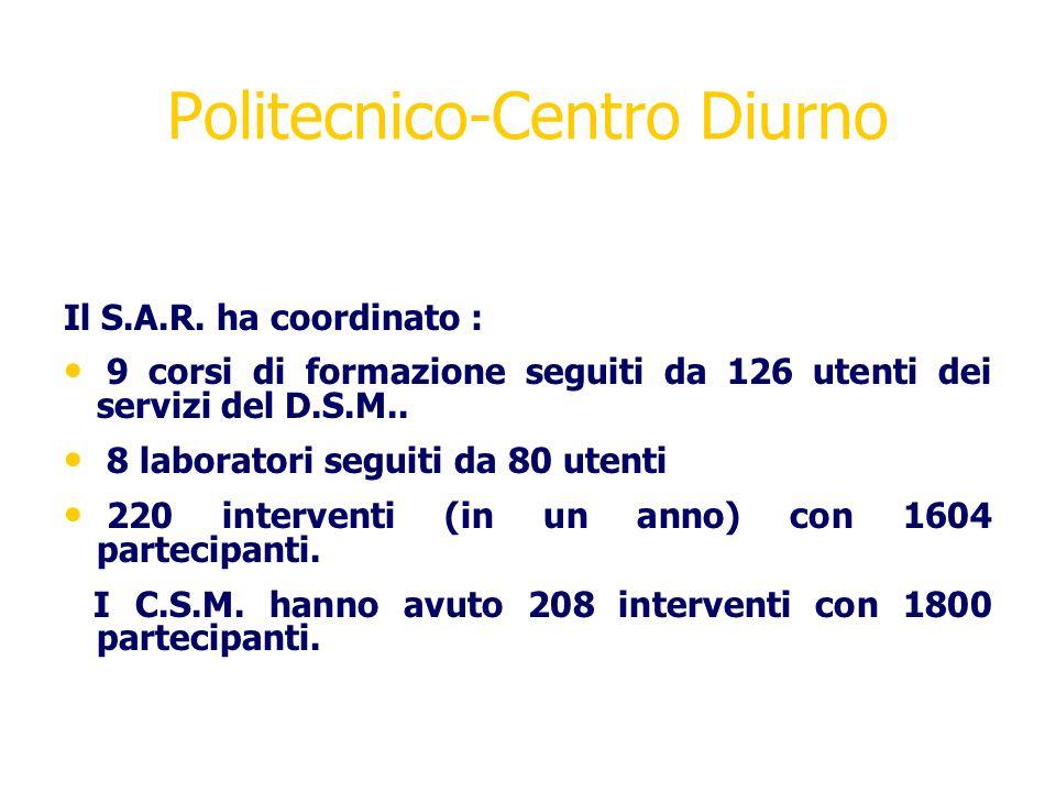 Politecnico-Centro Diurno