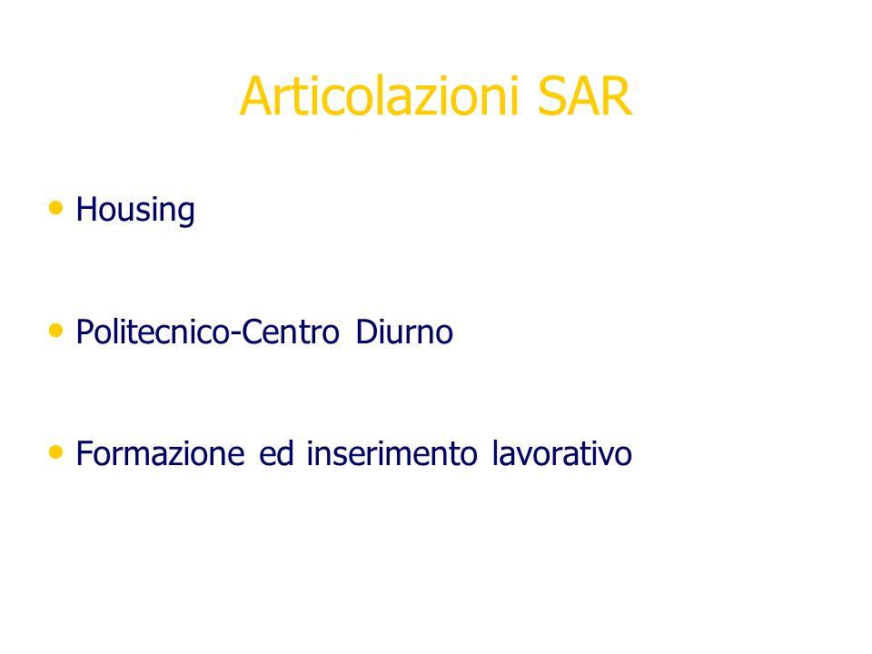 Articolazioni SAR Housing Politecnico-Centro Diurno