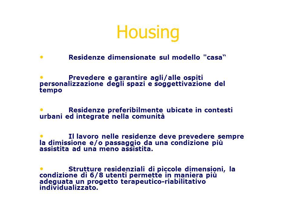 Housing Residenze dimensionate sul modello casa