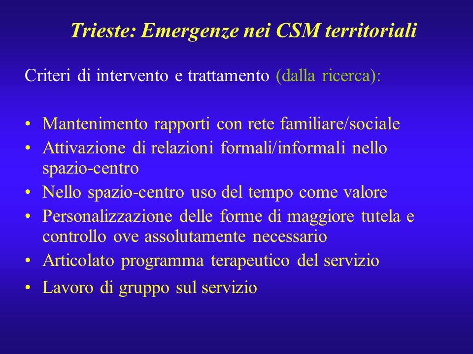 Trieste: Emergenze nei CSM territoriali