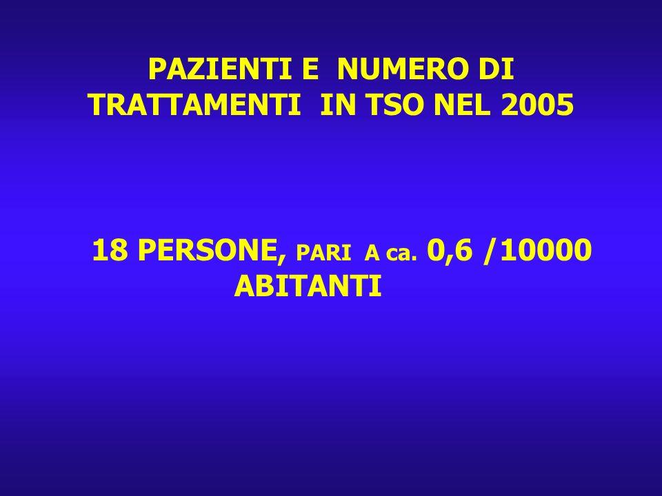PAZIENTI E NUMERO DI TRATTAMENTI IN TSO NEL 2005