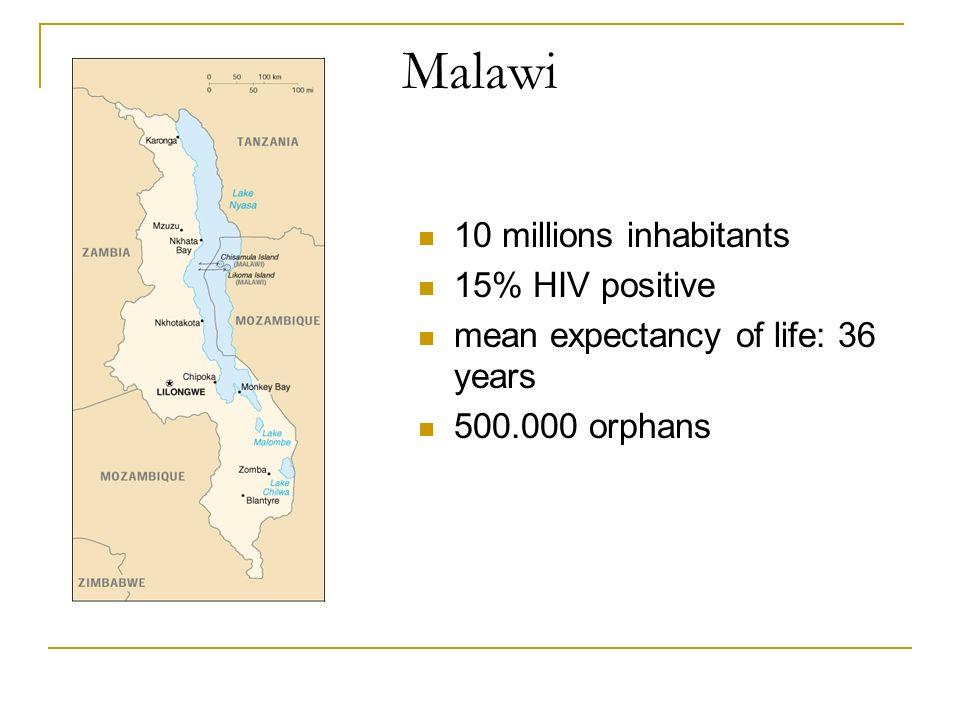 Malawi 10 millions inhabitants 15% HIV positive
