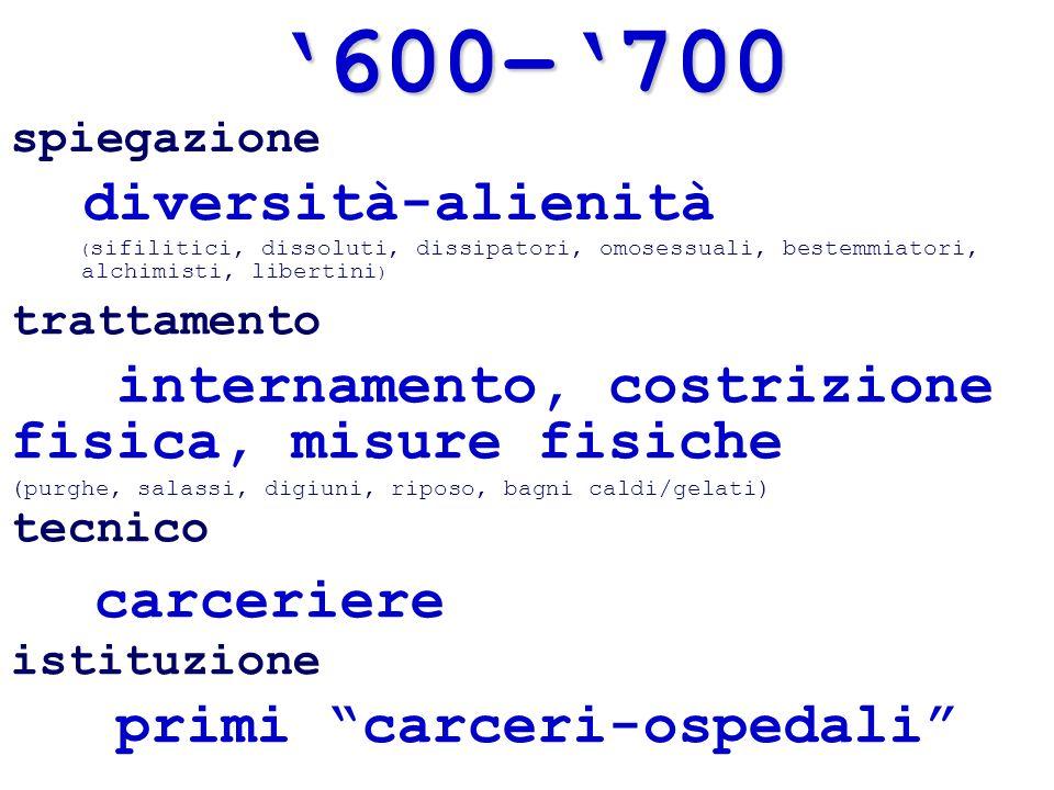 '600–'700 carceriere primi carceri-ospedali spiegazione trattamento