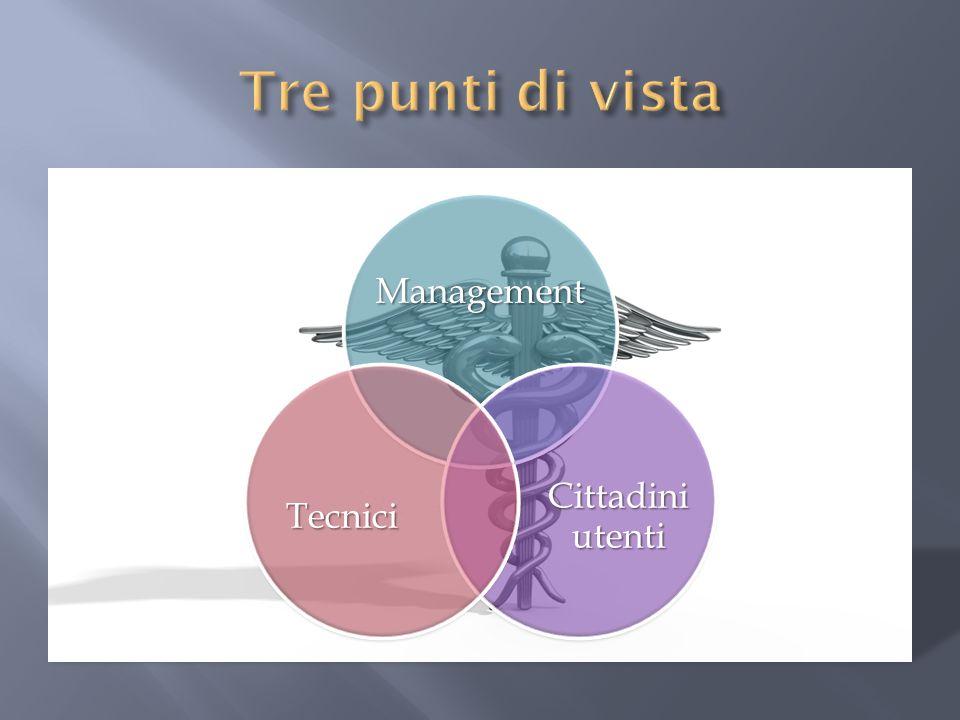 Tre punti di vista Management Cittadini utenti Tecnici