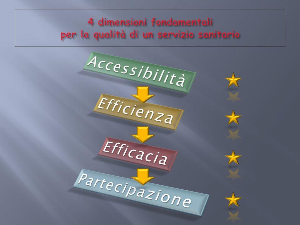 4 dimensioni fondamentali per la qualità di un servizio sanitario