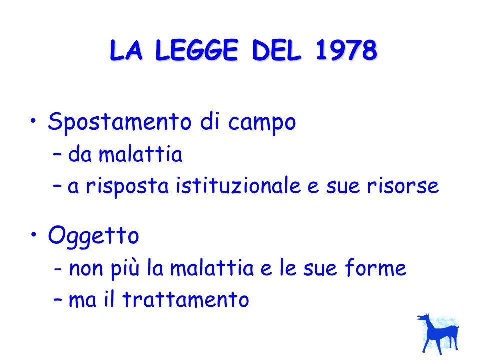 LA LEGGE DEL 1978 Spostamento di campo Oggetto da malattia