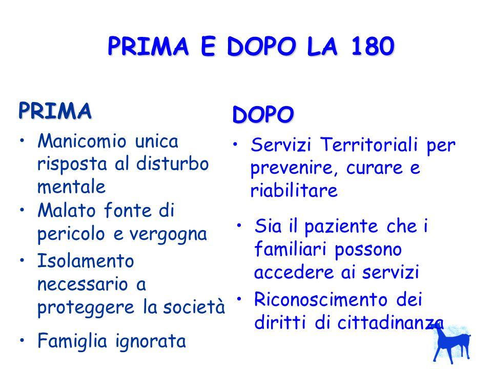 PRIMA E DOPO LA 180 PRIMA DOPO