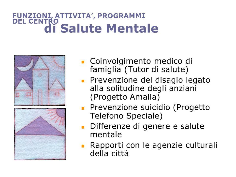 FUNZIONI, ATTIVITA', PROGRAMMI DEL CENTRO di Salute Mentale