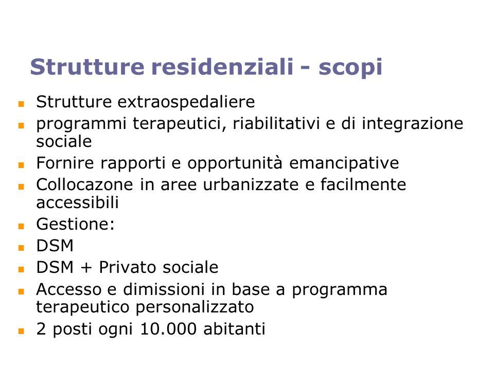 Strutture residenziali - scopi