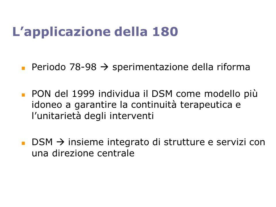 L'applicazione della 180 Periodo 78-98  sperimentazione della riforma